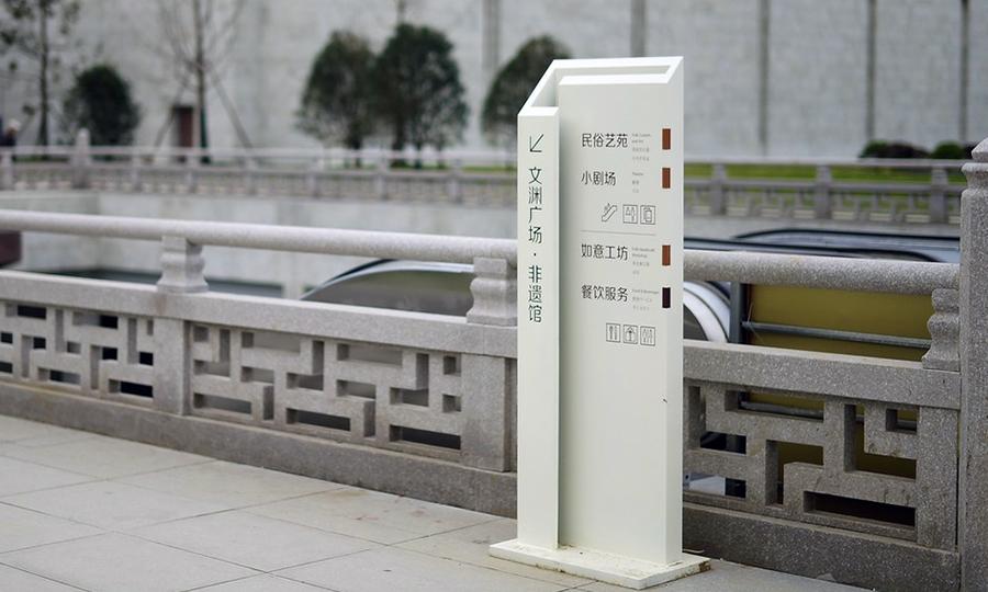 博物馆标识立牌