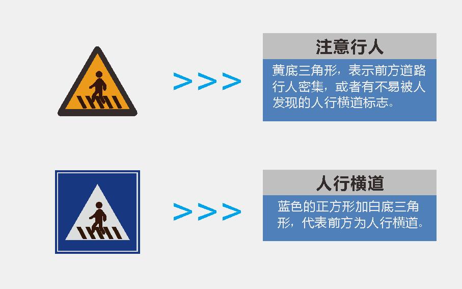 交通标识标牌-温馨提示