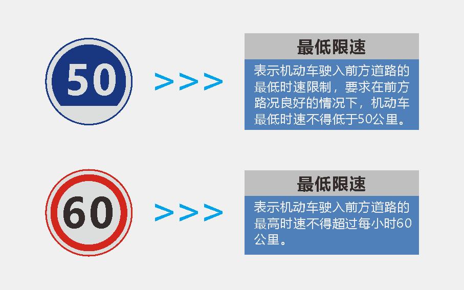 交通标识标牌-数字