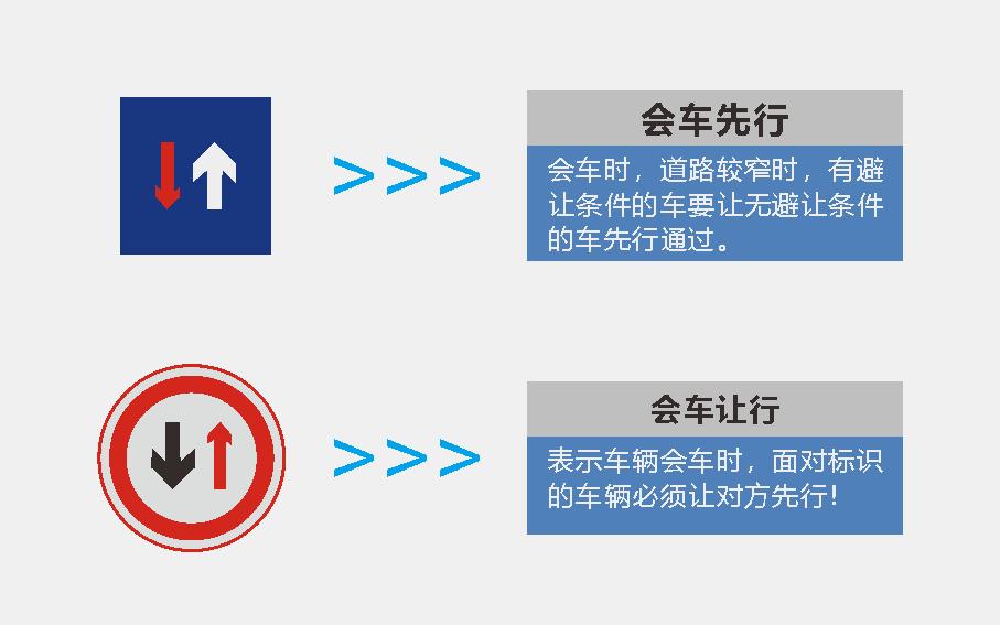 交通标识标牌-箭头